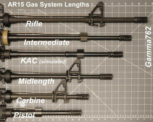 It's important to know your gas system length before buying a drop-in handguard