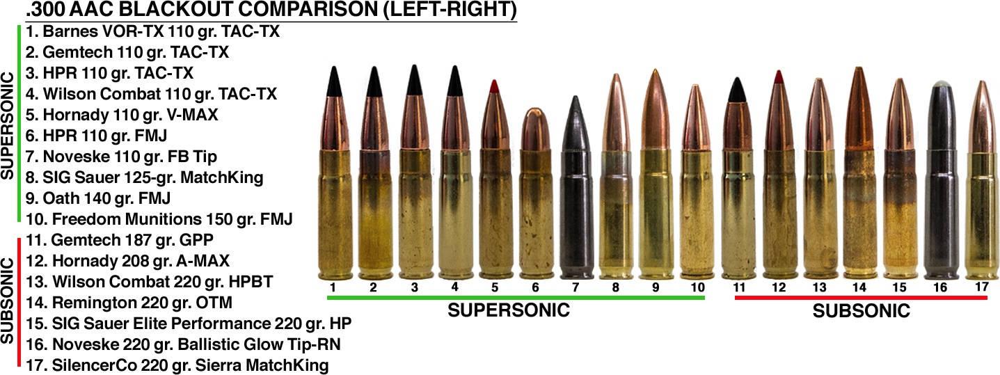 300_blackout_ammo_comparison_5