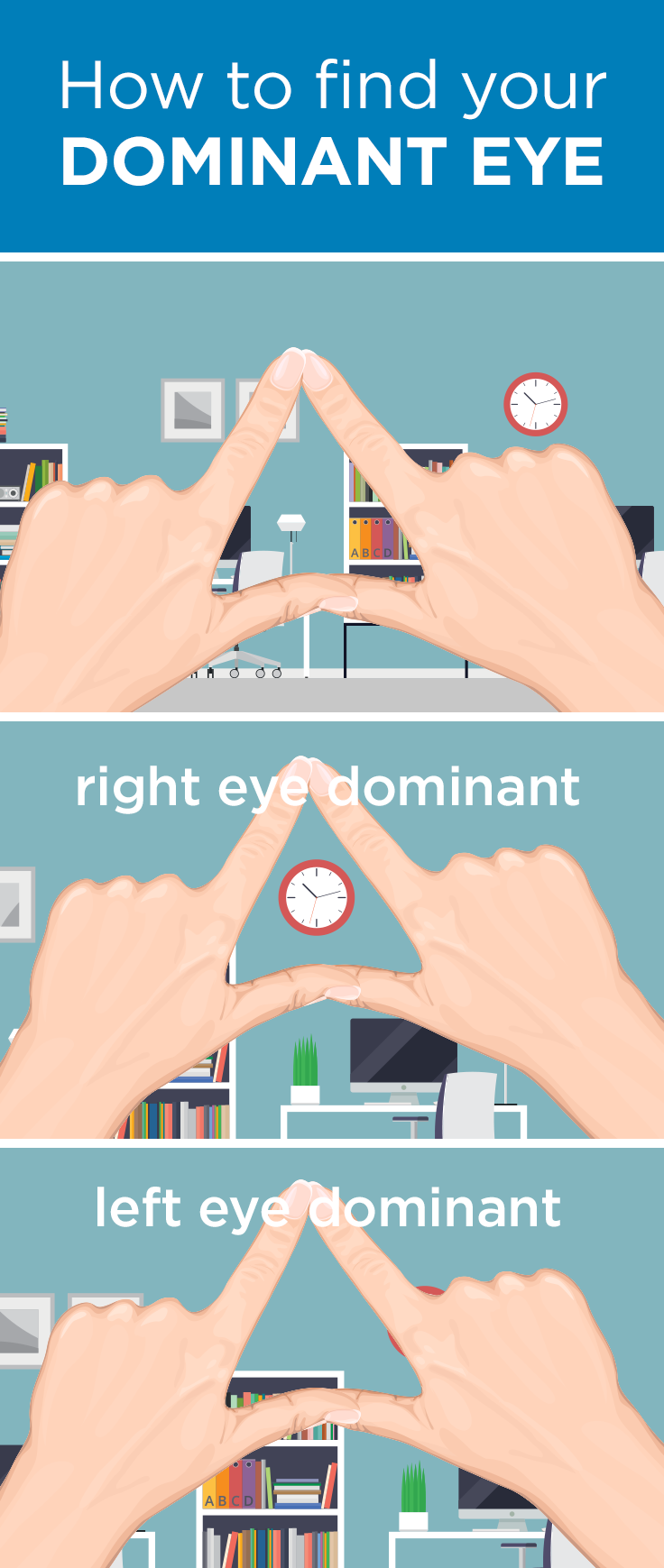 FINDING DOMINANT EYE