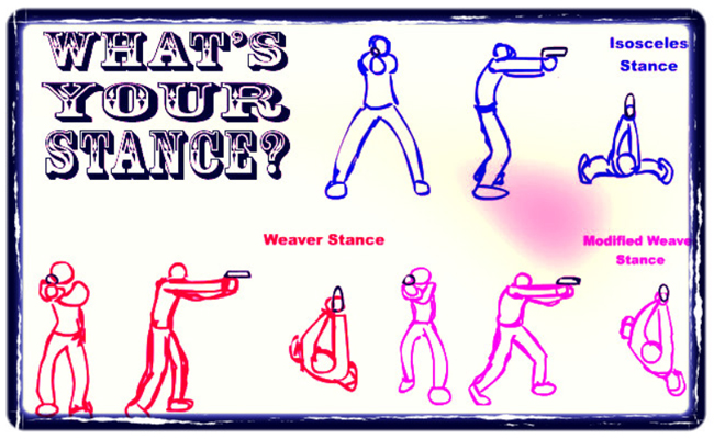 Stance-Collage