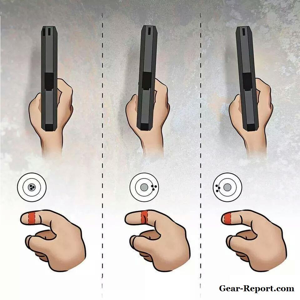Trigger finger chart