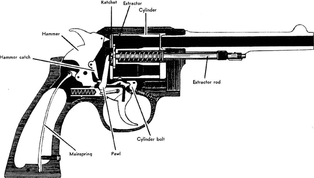 S&W Revolver diagram